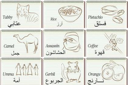 源自阿拉伯语