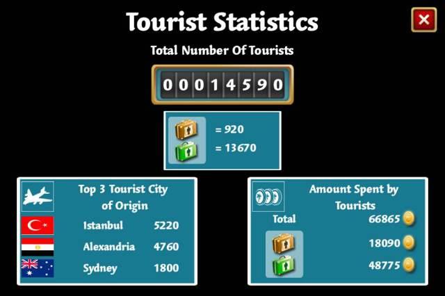 迪拜旅游局是否可以借鉴